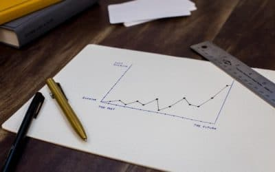 5 Techniques for Converting Leads to Customers in 2021